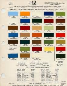 bronco colors broncofix paint color for the 1966 77 early ford bronco