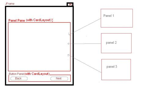 card layout java gui java validation using card layout stack overflow