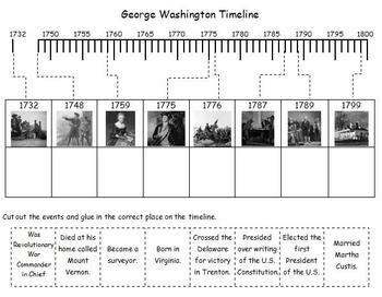 george washington biography timeline president s day george washington photo timeline by d
