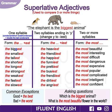 superlative adjectives matura z języka angielskiego