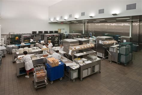 Kitchen Design And Installation Commercial Kitchen Design Installation Scc Construction