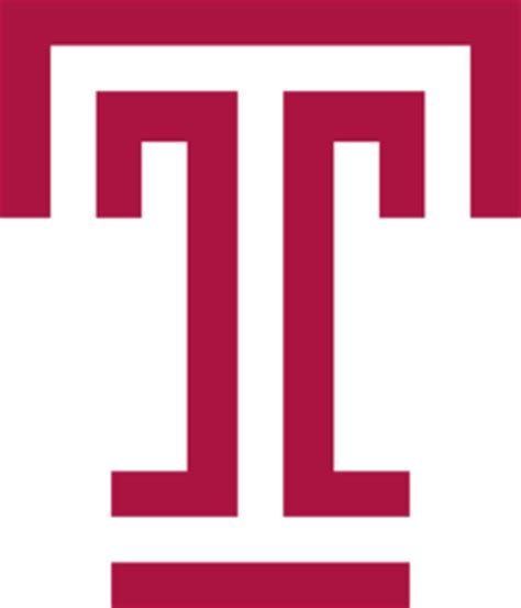 Temple Mba Vs Fox Mba by Ot Help Advice With Grad School Mgoblog