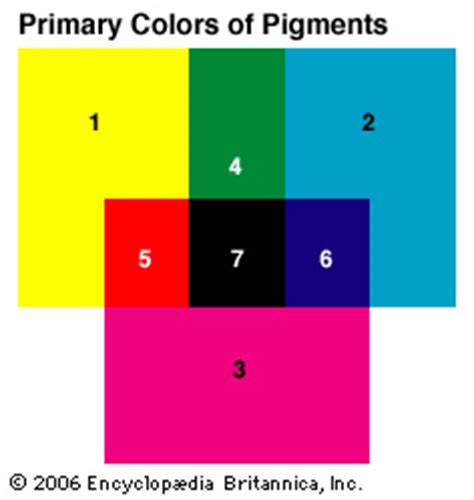 color primary colors of pigment encyclopedia