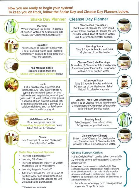 Twitching Day 3 Detox At Eat Bananas by Best 25 Isagenix Ideas On Isagenix Snacks