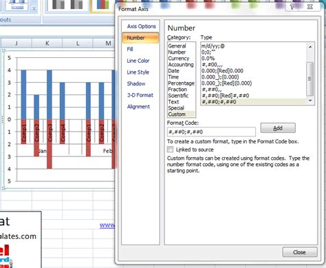 excel format vertical axis excel dashboard templates how to make a horizontal tornado
