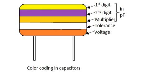transistor weapon combos the basics of capacitor values 28 images electronics mobile friendly capacitor values basic
