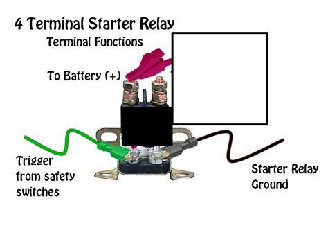 suzuki lt300e wiring diagram suzuki quadrunner 250 wiring