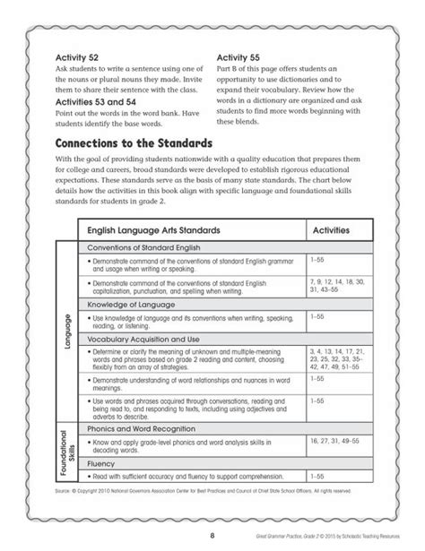 Grammar Practice Worksheets 6th Grade by Grammar Practice Worksheets Grade 2 Second Grade