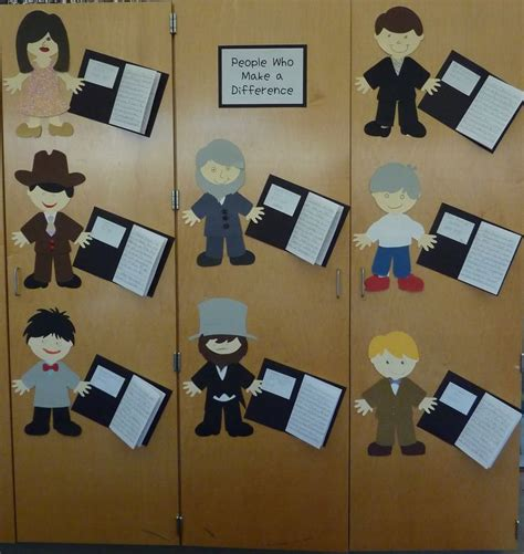 biography project for students classroom display ks1 display wall displays
