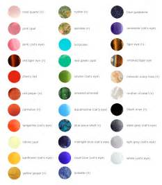 gemstone color chart california collar co