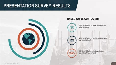 Survey Results Presentation Template Nishihirobaraen Com Survey Powerpoint Template Free