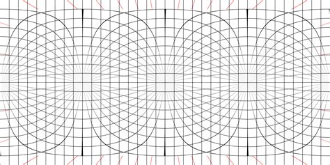 grid pattern o que é drawing a spherical panorama d m swart