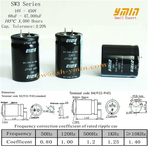 best type of capacitor for decoupling capacitor decoupling type 28 images what type of capacitor for decoupling 28 images