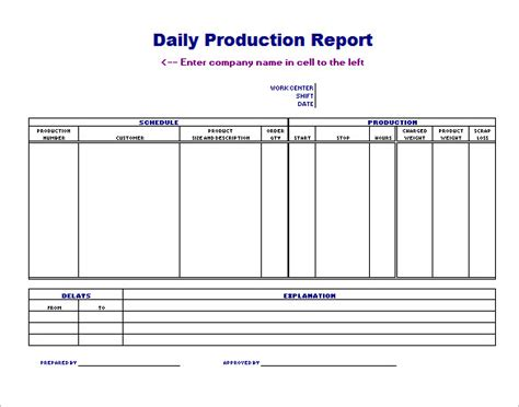 production planning and scheduling in excel spreadsheet templates