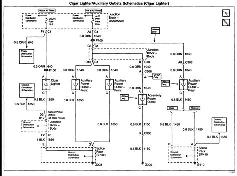 2000 silverado fuse block wiring diagram wiring diagram
