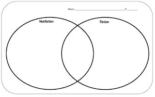 fiction nonfiction venn diagram s teaching tools learning about non fiction text features