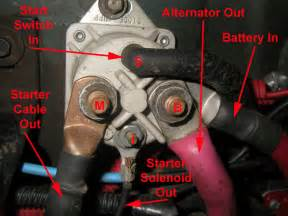 1990 ford bronco starter wiring pictures and sounds supermotors net