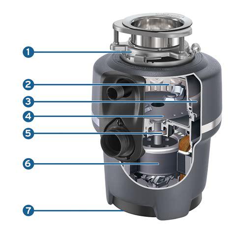 compact garbage disposal for sink insinkerator evolution compact garbage disposal 3 4 hp
