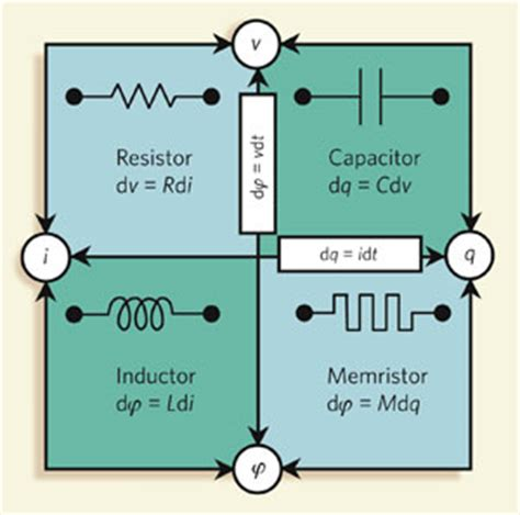 hp resistor memory may 2008 គ ហទ ព រ សម រ ប ក នខ ម រ