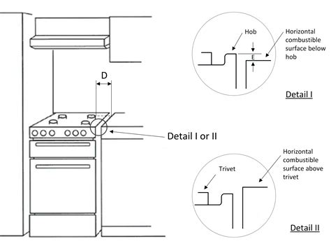 induction hob clearance height induction hob clearance regulations 28 images whirlpool acm 750 ba 65cm black 6th sense