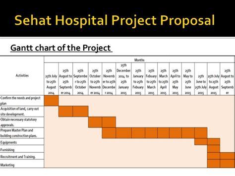 Emergency Room Cost Estimator by Sehat Hospital