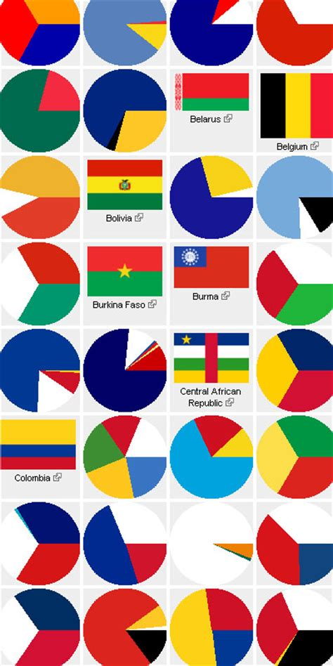 flags of the world by colour flag colors printable flags