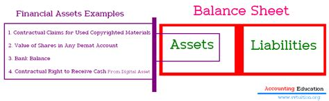 Financial Asset Search Financial Assets Exles Accounting Education