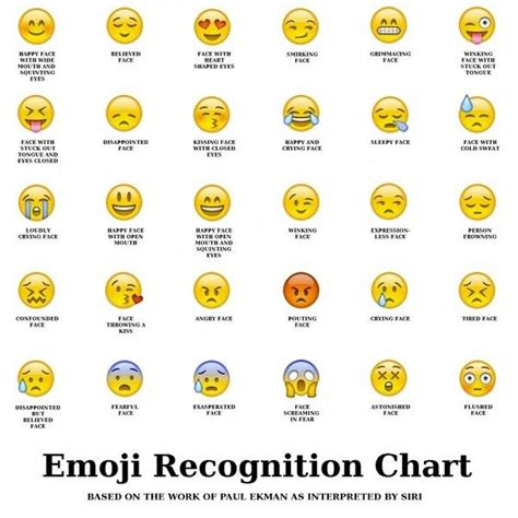 emoji wallpaper with quotes 104 best images about emojis for my sister on pinterest