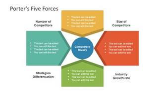 porter five forces analysis template porter s five forces diagram in powerpoint slidemodel