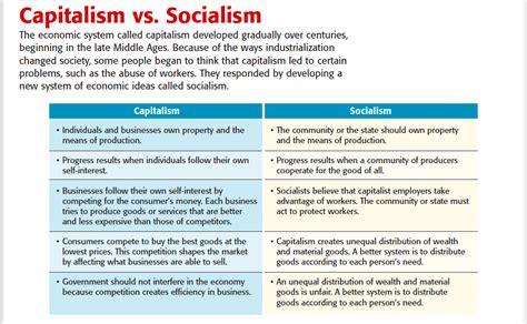 capitalism vs socialism venn diagram hla oo s socialist globalization obama s