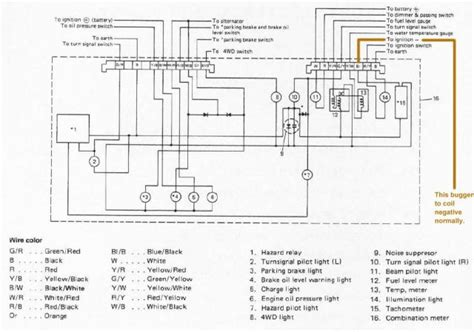 1996 suzuki carry wiring diagram get free image about
