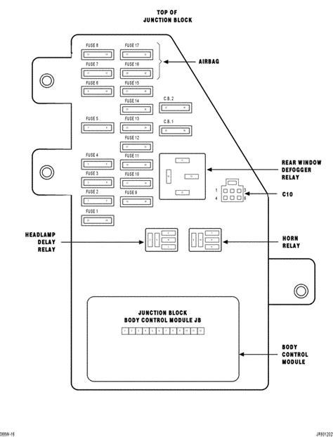 2006 sebring fuse box diagram chrysler sebring eletric locks and remote doesnt work