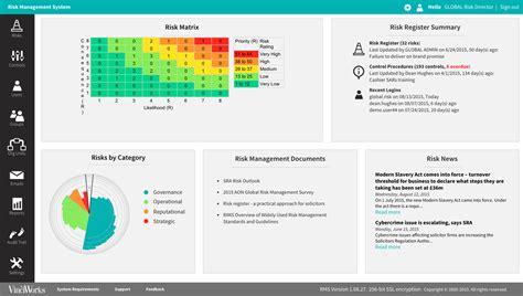 risk dashboard demo risk management management system vinciworks