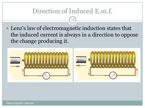 ixxat termination resistor state the principle of induction 28 images state the principle of induction 28 images ncert