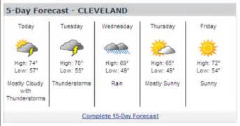 Weekly Weather 7 Best Images Of Printable Daily Weather Forecast Daily