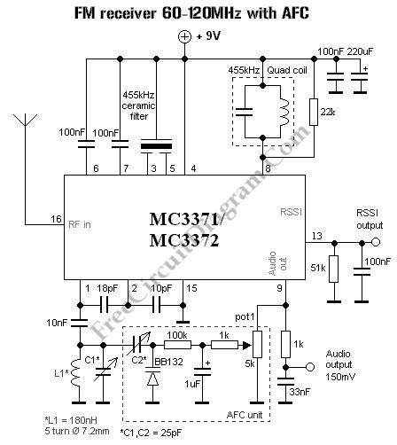 gudal ka photo mc3371 pdf
