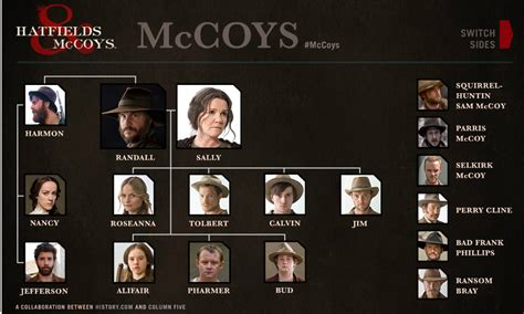mccoy family genealogy the mccoys the feud of all feuds pinterest