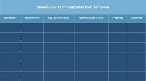 stakeholder analysis and mapping getting started smartsheet