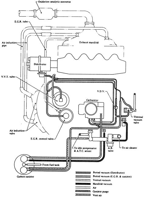 wiring diagram nissan ga15 engine wiring diagram with