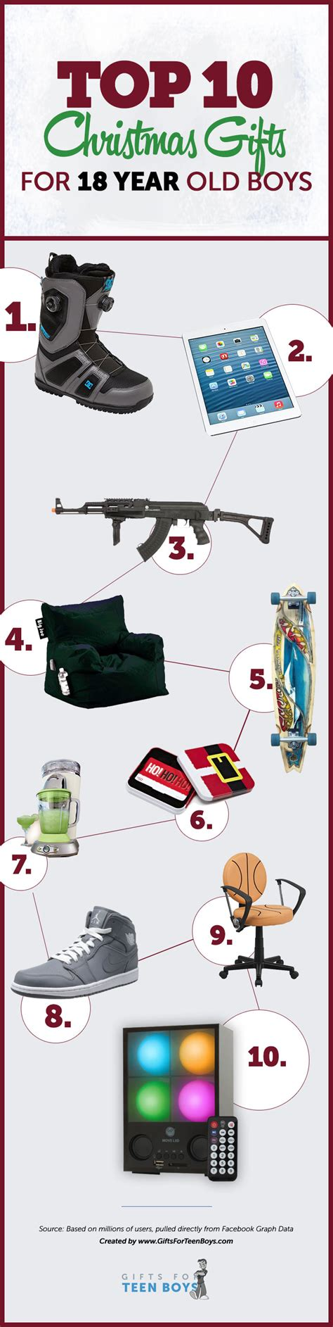 top christmas gifts for 15 year old boys 2014 holidays oo