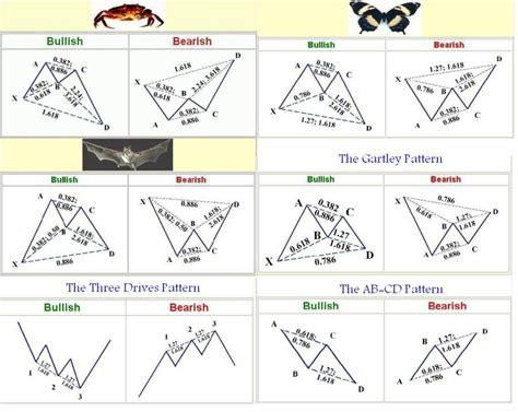 swing marke swing traders bible pdf of forex swing profit