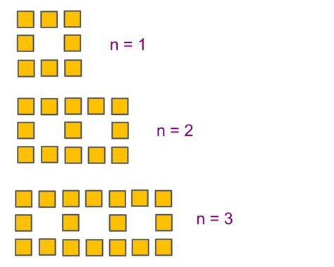 what does general pattern in math mean median don steward mathematics teaching may 2013