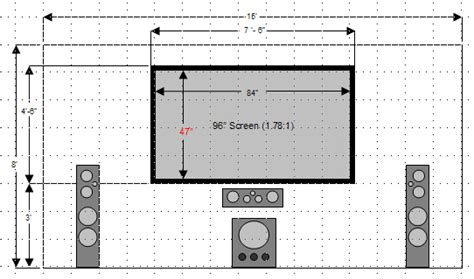 Home Theater Design Room Dimensions Building A Home Theater Part 1 Introduction And