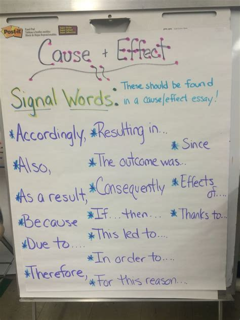 Winter Essay Informational Essay Th Grade Ela Anchor Charts Maganak Na Book Report N by 10 Images About Informational Writing On Cause And Effect Science Topics And Hooks