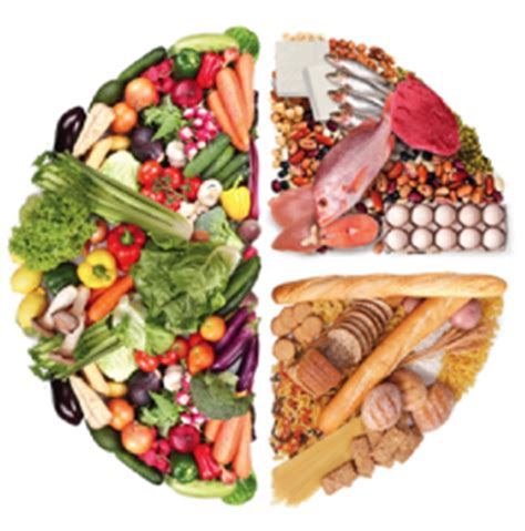 healthy fats dietitian a dietitian approved approach to loss for
