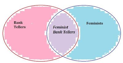 what s a venn diagram montclair socioblog conjunction fallacy what s your