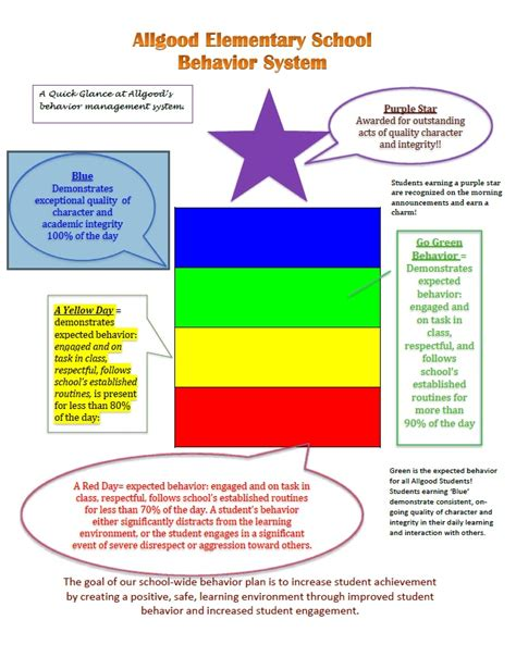 our school school behavior system