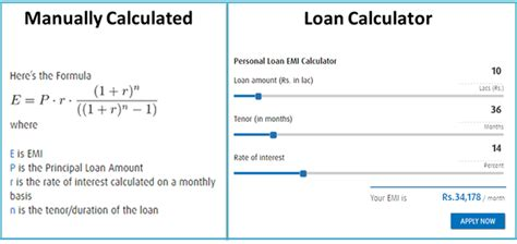 Credit Score Mathematical Formula How To Calculate The Interest Rate R If I The Emi Tenure N And Principal P