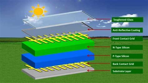 how solar panels work how solar panels work best solar panel autos post