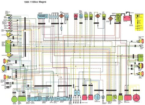 cb650 wiring diagram 1984 cb650 simple wiring diagram wiring diagram with description